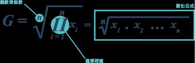 平均 計算 幾何